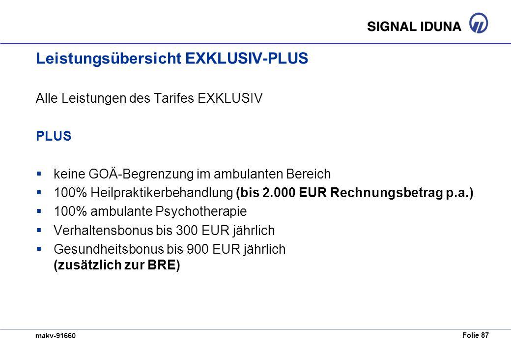 Folie 87 makv-91660 Leistungsübersicht EXKLUSIV-PLUS Alle Leistungen des Tarifes EXKLUSIV PLUS keine GOÄ-Begrenzung im ambulanten Bereich 100% Heilpraktikerbehandlung (bis 2.000 EUR Rechnungsbetrag p.a.) 100% ambulante Psychotherapie Verhaltensbonus bis 300 EUR jährlich Gesundheitsbonus bis 900 EUR jährlich (zusätzlich zur BRE)