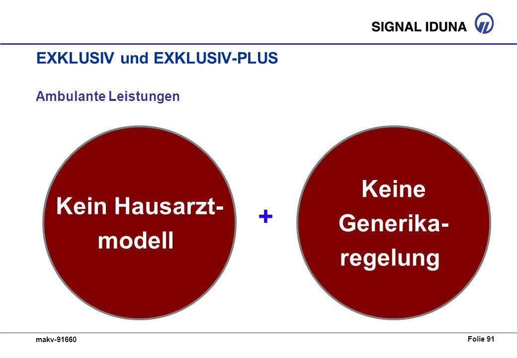 Folie 91 makv-91660 EXKLUSIV und EXKLUSIV-PLUS Ambulante Leistungen Kein Hausarzt- modell Keine Generika- regelung +