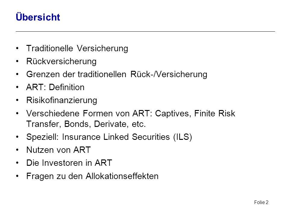Folie 2 Übersicht Traditionelle Versicherung Rückversicherung Grenzen der traditionellen Rück-/Versicherung ART: Definition Risikofinanzierung Verschi