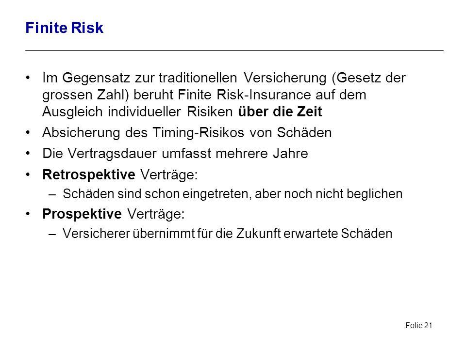 Folie 21 Finite Risk Im Gegensatz zur traditionellen Versicherung (Gesetz der grossen Zahl) beruht Finite Risk-Insurance auf dem Ausgleich individuell