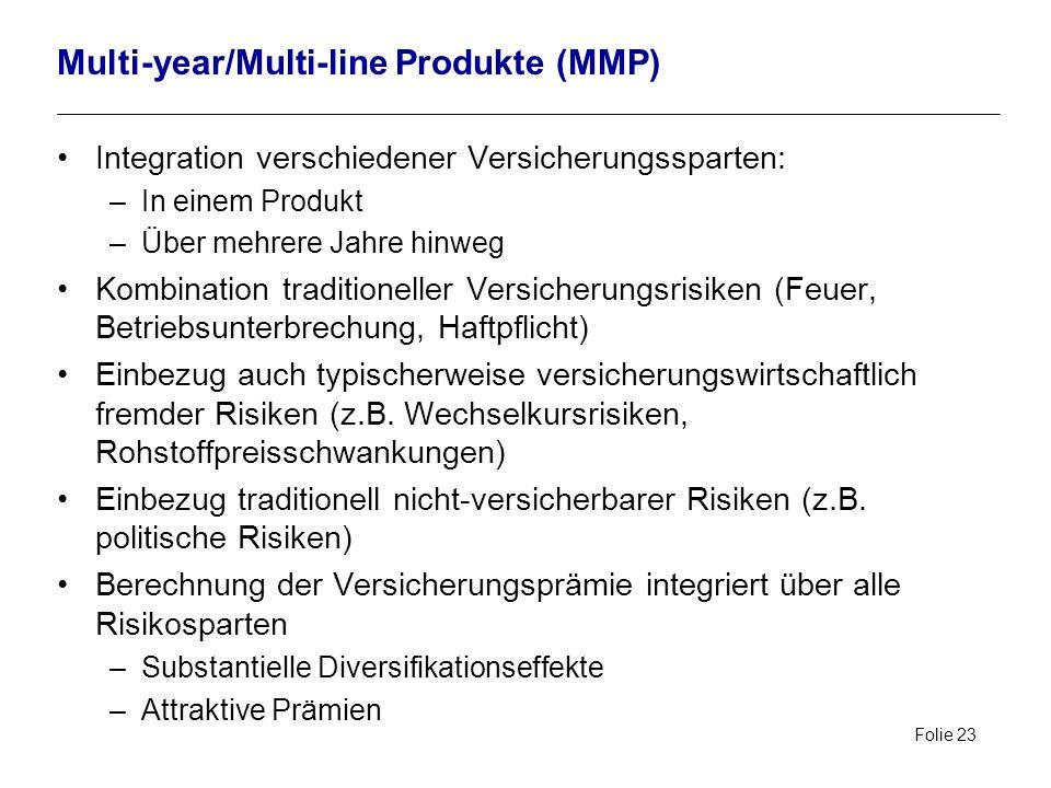 Folie 23 Multi-year/Multi-line Produkte (MMP) Integration verschiedener Versicherungssparten: –In einem Produkt –Über mehrere Jahre hinweg Kombination