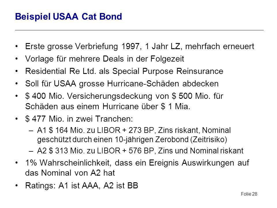 Folie 28 Beispiel USAA Cat Bond Erste grosse Verbriefung 1997, 1 Jahr LZ, mehrfach erneuert Vorlage für mehrere Deals in der Folgezeit Residential Re