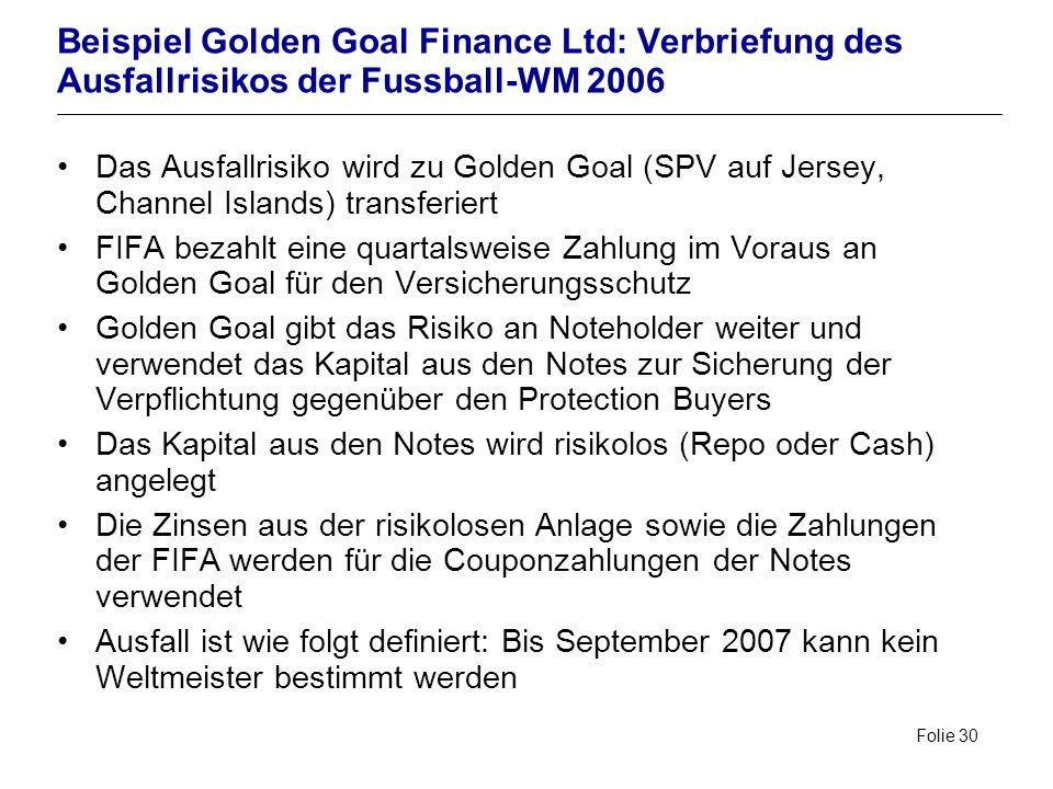 Folie 30 Beispiel Golden Goal Finance Ltd: Verbriefung des Ausfallrisikos der Fussball-WM 2006 Das Ausfallrisiko wird zu Golden Goal (SPV auf Jersey,