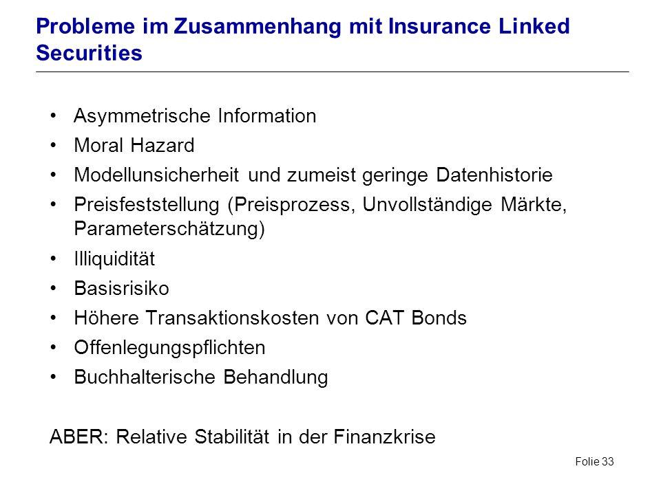 Folie 33 Probleme im Zusammenhang mit Insurance Linked Securities Asymmetrische Information Moral Hazard Modellunsicherheit und zumeist geringe Datenh