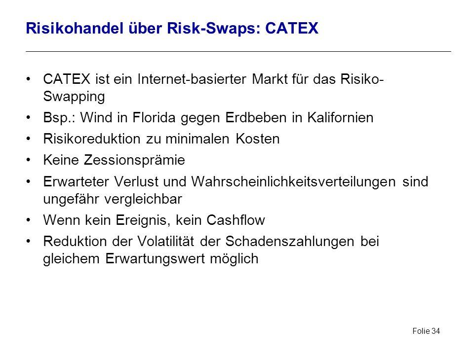 Folie 34 Risikohandel über Risk-Swaps: CATEX CATEX ist ein Internet-basierter Markt für das Risiko- Swapping Bsp.: Wind in Florida gegen Erdbeben in K