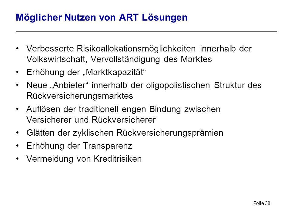 Folie 38 Möglicher Nutzen von ART Lösungen Verbesserte Risikoallokationsmöglichkeiten innerhalb der Volkswirtschaft, Vervollständigung des Marktes Erh