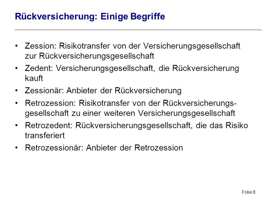 Folie 6 Rückversicherung: Einige Begriffe Zession: Risikotransfer von der Versicherungsgesellschaft zur Rückversicherungsgesellschaft Zedent: Versiche