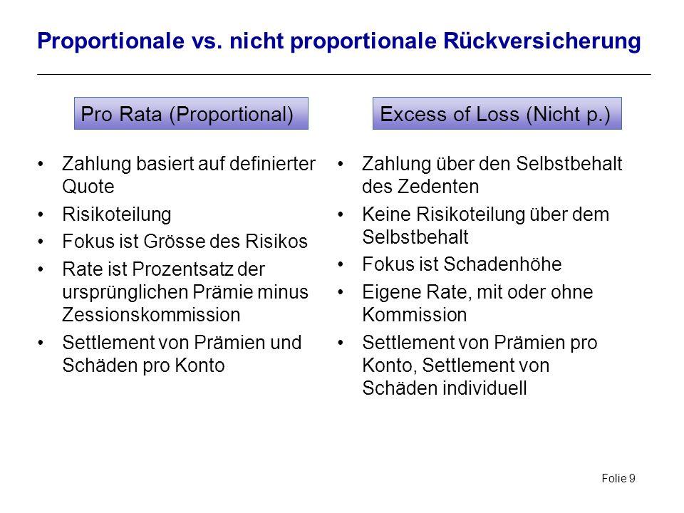 Folie 9 Proportionale vs. nicht proportionale Rückversicherung Zahlung basiert auf definierter Quote Risikoteilung Fokus ist Grösse des Risikos Rate i