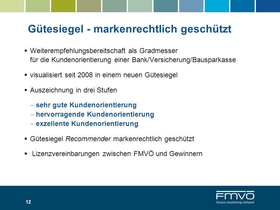 Gütesiegel - markenrechtlich geschützt Weiterempfehlungsbereitschaft als Gradmesser für die Kundenorientierung einer Bank/Versicherung/Bausparkasse vi