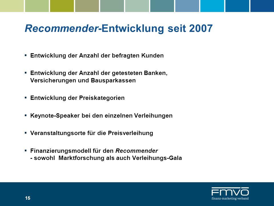 Recommender-Entwicklung seit 2007 Entwicklung der Anzahl der befragten Kunden Entwicklung der Anzahl der getesteten Banken, Versicherungen und Bauspar
