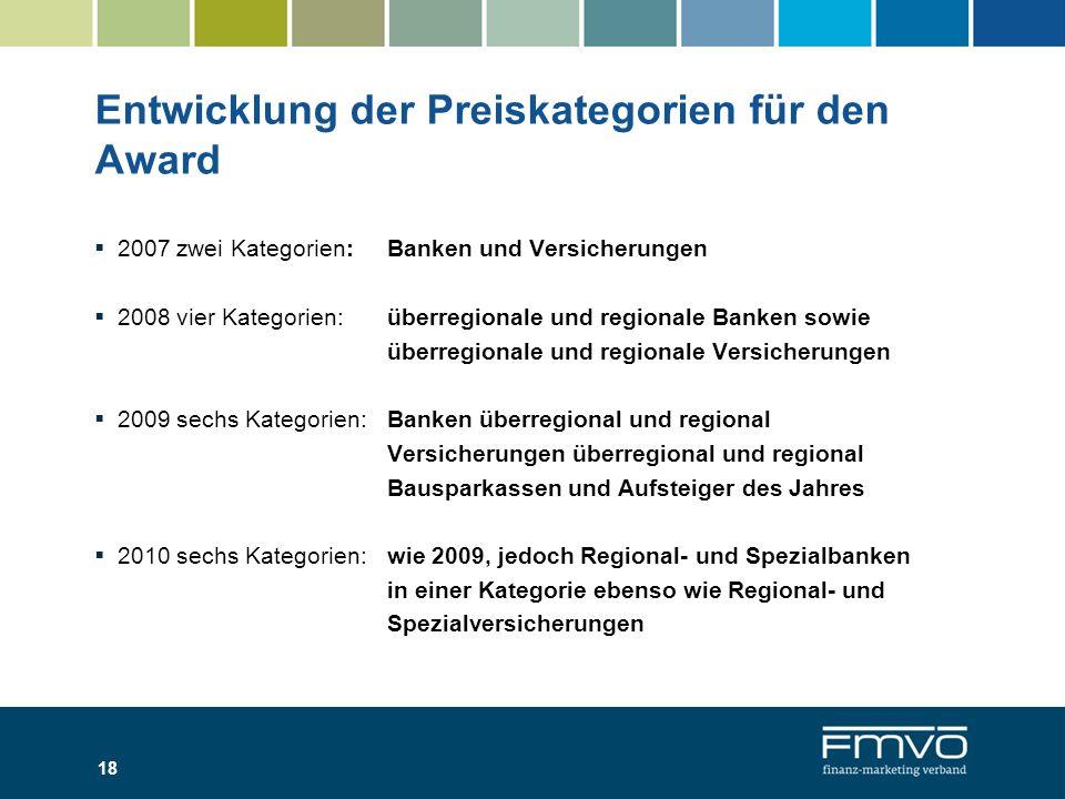 Entwicklung der Preiskategorien für den Award 2007 zwei Kategorien:Banken und Versicherungen 2008 vier Kategorien:überregionale und regionale Banken s