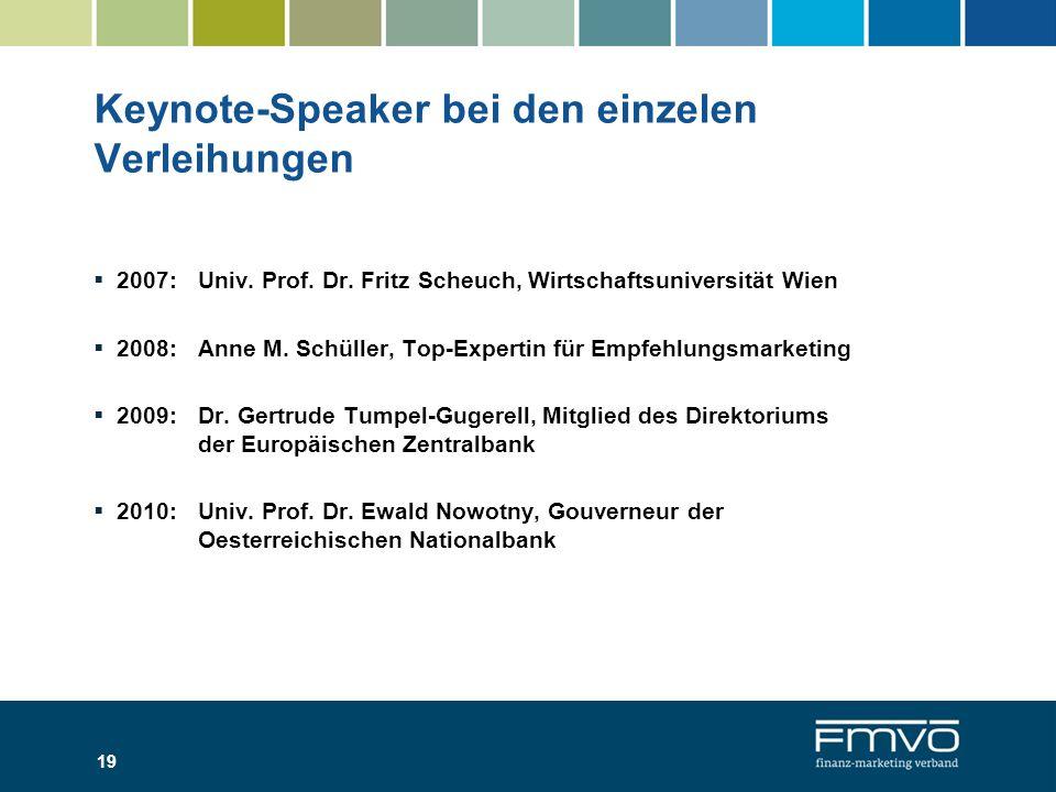 Keynote-Speaker bei den einzelen Verleihungen 2007:Univ. Prof. Dr. Fritz Scheuch, Wirtschaftsuniversität Wien 2008:Anne M. Schüller, Top-Expertin für