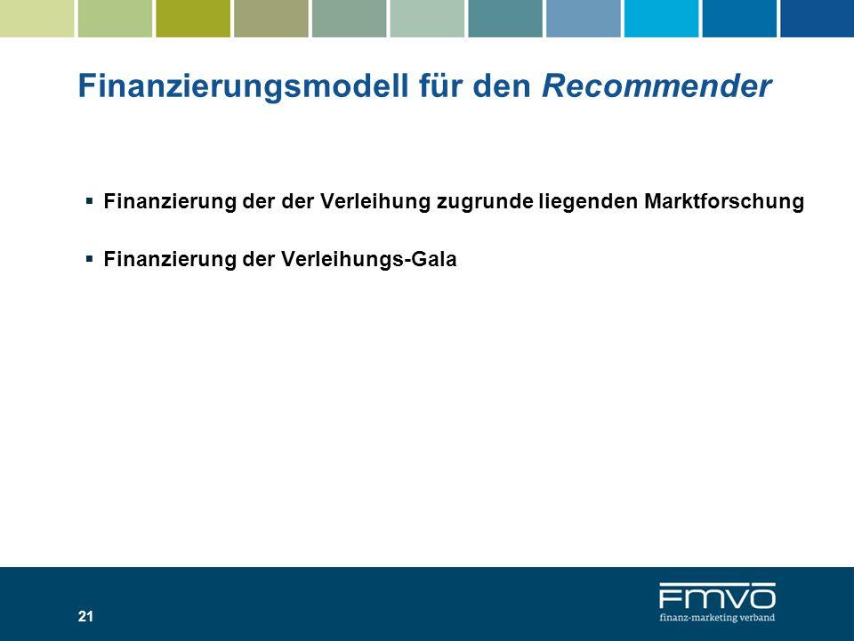 Finanzierungsmodell für den Recommender Finanzierung der der Verleihung zugrunde liegenden Marktforschung Finanzierung der Verleihungs-Gala 21