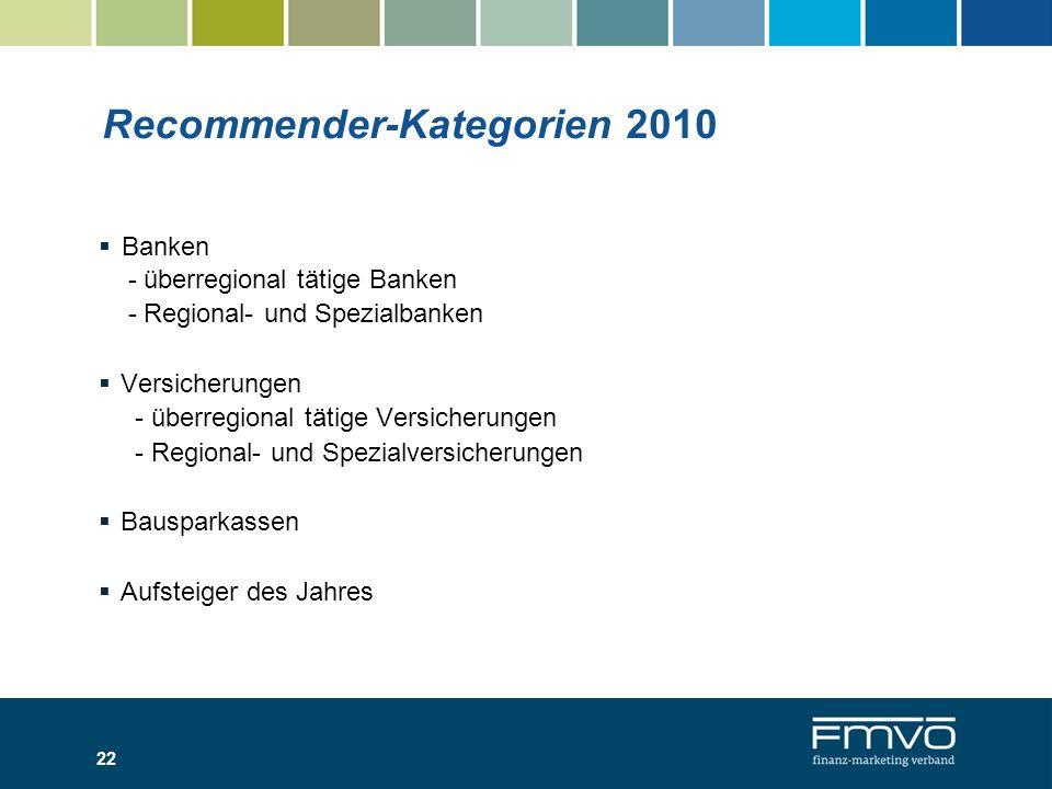 Recommender-Kategorien 2010 Banken - überregional tätige Banken - Regional- und Spezialbanken Versicherungen - überregional tätige Versicherungen - Re