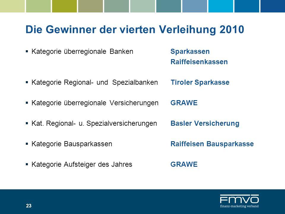 Die Gewinner der vierten Verleihung 2010 Kategorie überregionale BankenSparkassen Raiffeisenkassen Kategorie Regional- und SpezialbankenTiroler Sparka