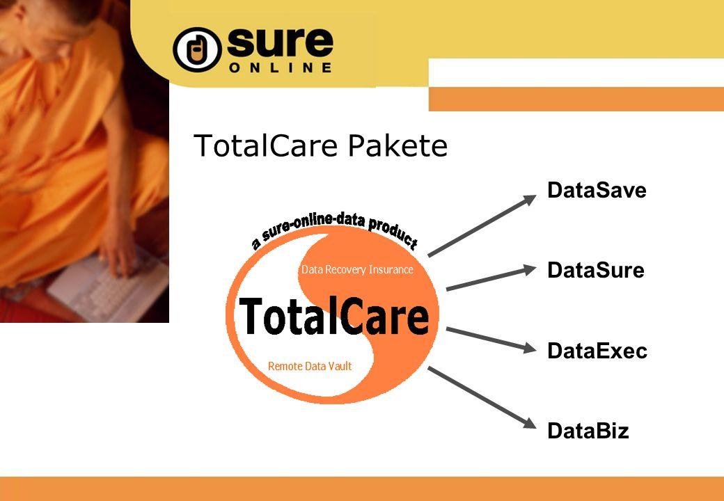 TotalCare Pakete DataSave DataSure DataExec DataBiz