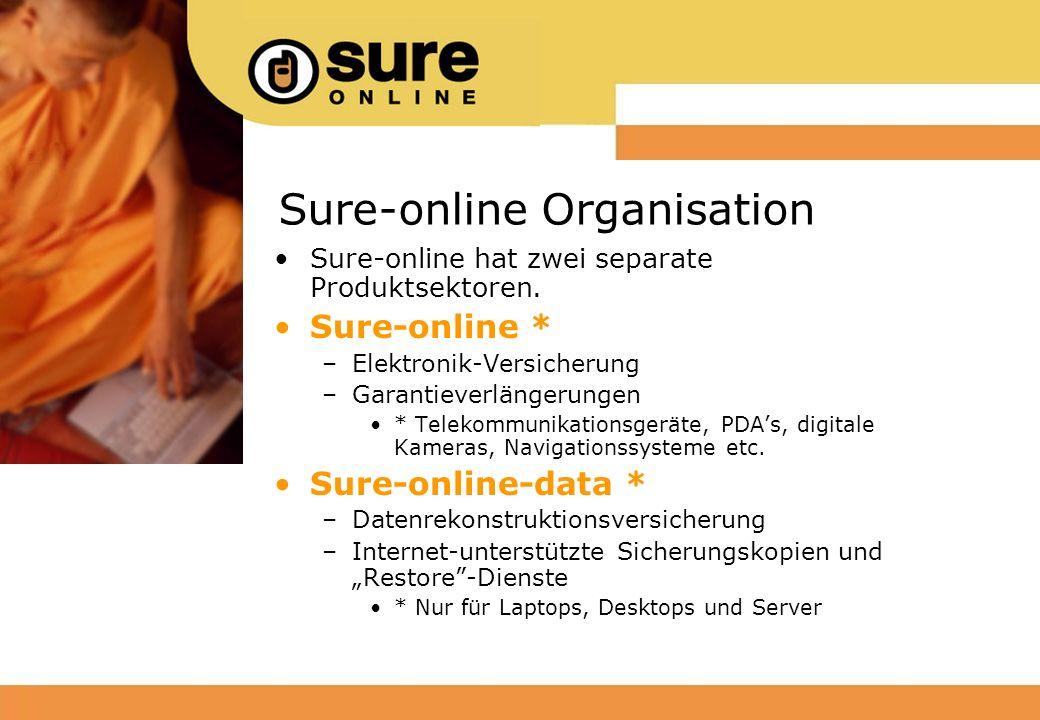 Vielen Dank Sure-online GmbH Schillingsrotterstrasse 38 D-50996 Köln Tel +49-221-3596608 Fax +49-221-352117 info@sure-online.com