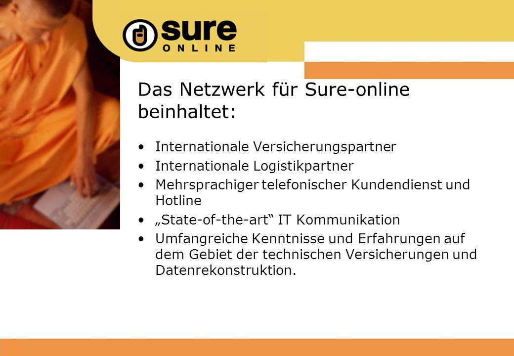 Potentielle Sure-online Partner Einzelhandelsketten Großhändler und Wiederverkäufer Telekommunikationsfirmen Internet-Provider Hersteller