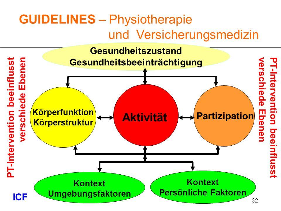 32 Gesundheitszustand Gesundheitsbeeinträchtigung Körperfunktion Körperstruktur Aktivität Partizipation Kontext Umgebungsfaktoren Kontext Persönliche