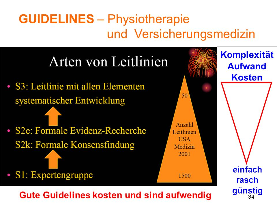 34 GUIDELINES – Physiotherapie und Versicherungsmedizin.. Komplexität Aufwand Kosten einfach rasch günstig Gute Guidelines kosten und sind aufwendig
