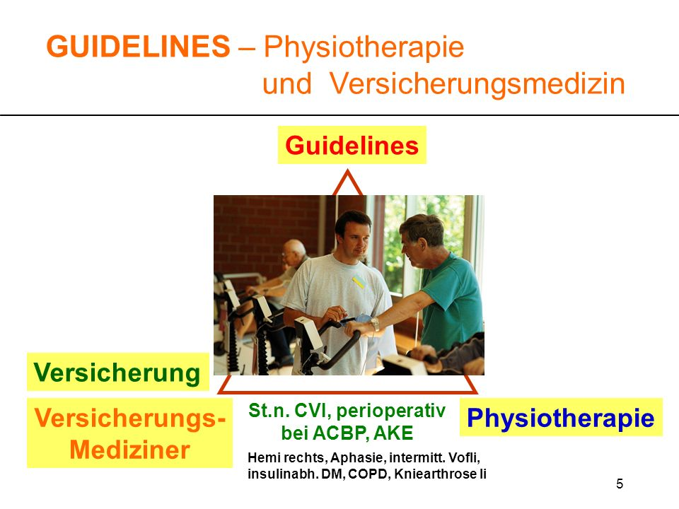 56 GUIDELINES – Physiotherapie und Versicherungsmedizin Disign: randomisiert, placebokontrolliert; 7 Krankenhäuser (AUS, NZ) Intervention: Gruppe 1: 12 Übungseinheiten, 3 Beratungseinheiten Gruppe 2: 12 Übungseinheiten, 3 Schein-Beratungseinheiten Gruppe 3: 12 Schein-Übungseinheiten, 3 Beratungseinheiten Gruppe 4: 12 Schein-Übungseinheiten, 3 Schein-Beratungseinh.