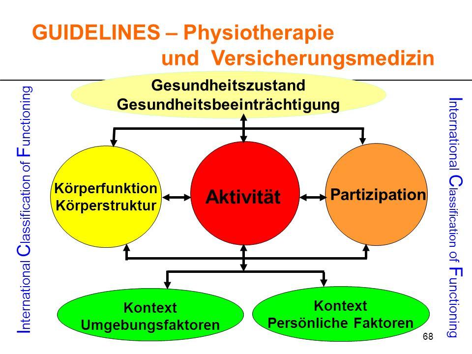 68 Gesundheitszustand Gesundheitsbeeinträchtigung Körperfunktion Körperstruktur Aktivität Partizipation Kontext Umgebungsfaktoren Kontext Persönliche