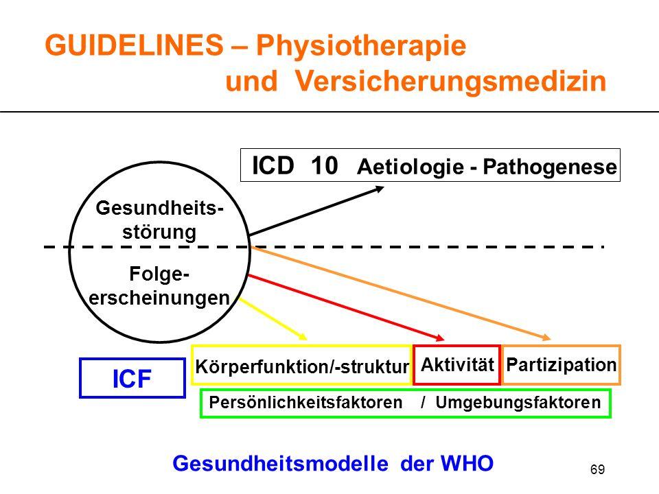 69 Gesundheitsmodelle der WHO ICD 10 Aetiologie - Pathogenese ICF Körperfunktion/-struktur AktivitätPartizipation Persönlichkeitsfaktoren / Umgebungsf