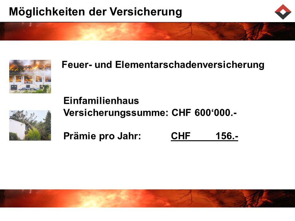 Möglichkeiten der Versicherung Feuer- und Elementarschadenversicherung Einfamilienhaus Versicherungssumme: CHF 600000.- Prämie pro Jahr: CHF 156.-