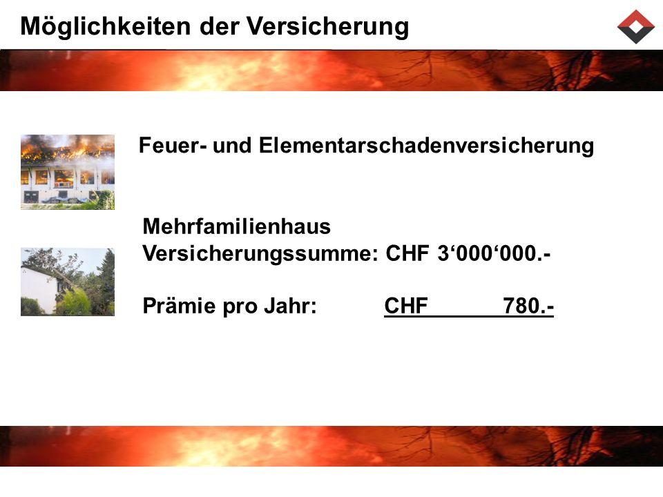 Möglichkeiten der Versicherung Feuer- und Elementarschadenversicherung Mehrfamilienhaus Versicherungssumme: CHF 3000000.- Prämie pro Jahr: CHF 780.-
