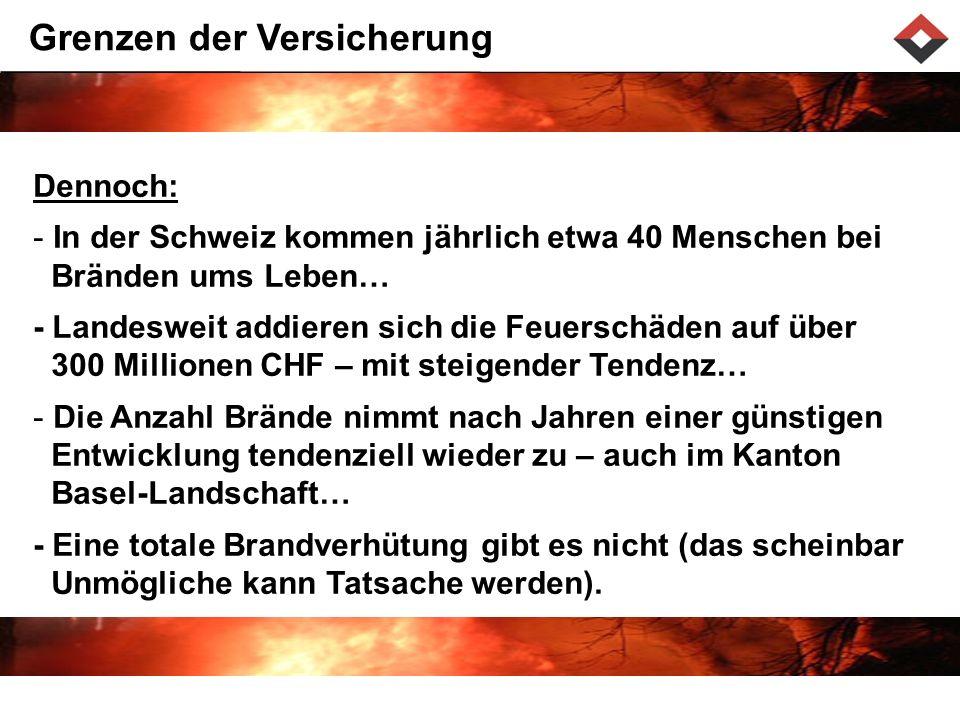 Grenzen der Versicherung Dennoch: - In der Schweiz kommen jährlich etwa 40 Menschen bei Bränden ums Leben… - Landesweit addieren sich die Feuerschäden auf über 300 Millionen CHF – mit steigender Tendenz… - Die Anzahl Brände nimmt nach Jahren einer günstigen Entwicklung tendenziell wieder zu – auch im Kanton Basel-Landschaft… - Eine totale Brandverhütung gibt es nicht (das scheinbar Unmögliche kann Tatsache werden).