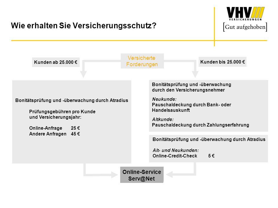 Fristen in der Bauforderungsausfall-Versicherung 15.04.