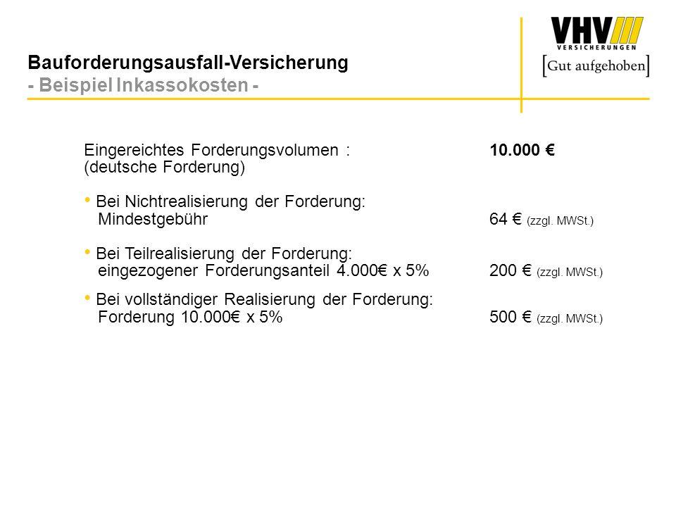 Bauforderungsausfall-Versicherung - Beispiel Inkassokosten - Eingereichtes Forderungsvolumen :10.000 (deutsche Forderung) Bei Nichtrealisierung der Fo