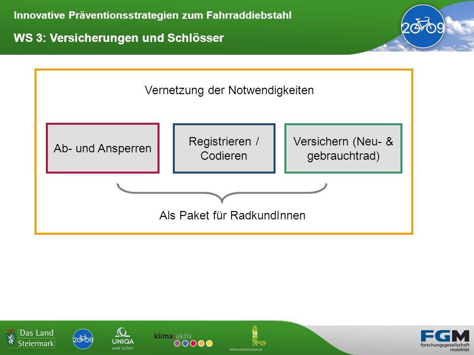 Innovative Präventionsstrategien zum Fahrraddiebstahl WS 3: Versicherungen und Schlösser Versichern (Neu- & gebrauchtrad) Ab- und Ansperren Registrier
