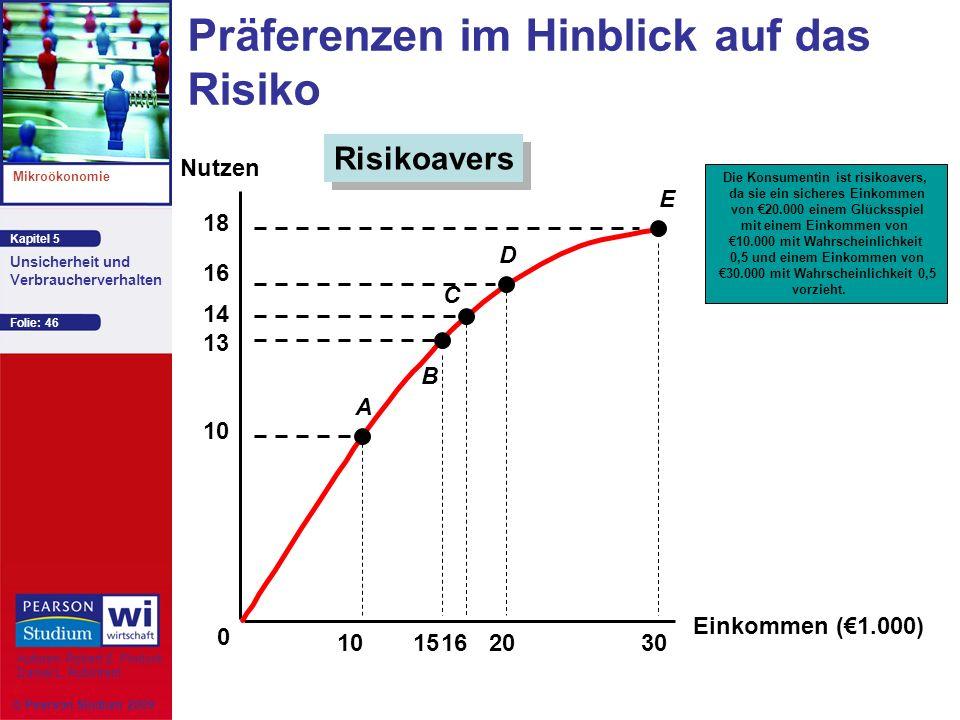 Kapitel 5 Mikroökonomie Autoren: Robert S. Pindyck Daniel L. Rubinfeld Unsicherheit und Verbraucherverhalten © Pearson Studium 2009 Folie: 46 Einkomme