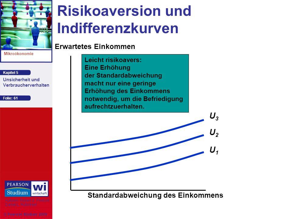 Kapitel 5 Mikroökonomie Autoren: Robert S. Pindyck Daniel L. Rubinfeld Unsicherheit und Verbraucherverhalten © Pearson Studium 2009 Folie: 61 Risikoav