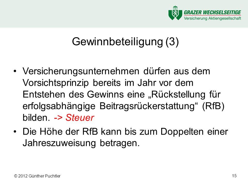 © 2012 Günther Puchtler 15 Gewinnbeteiligung (3) Versicherungsunternehmen dürfen aus dem Vorsichtsprinzip bereits im Jahr vor dem Entstehen des Gewinns eine Rückstellung für erfolgsabhängige Beitragsrückerstattung (RfB) bilden.