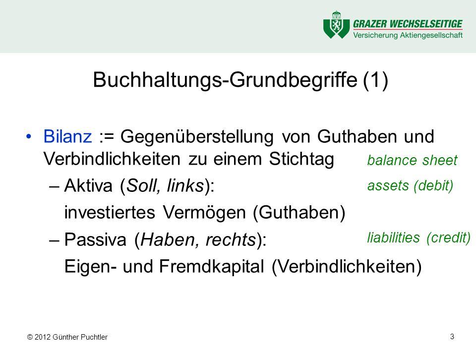 © 2012 Günther Puchtler 4 Buchhaltungs-Grundbegriffe (2) Gewinn- und Verlustrechnung (GuV) := Zusammenfassung der Erträge und Aufwendungen eines Zeitraumes Erträge minus Aufwendungen = Gewinn