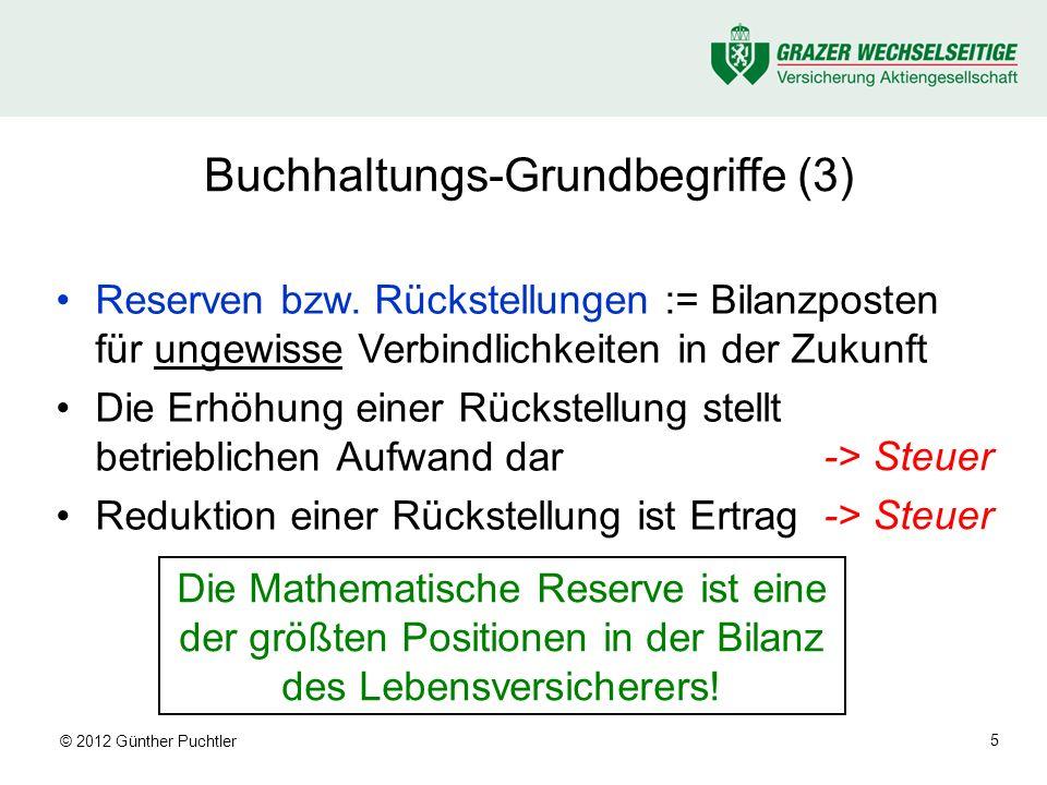 © 2012 Günther Puchtler 6 Bilanz einer Versicherungs-AG (Aktiva)