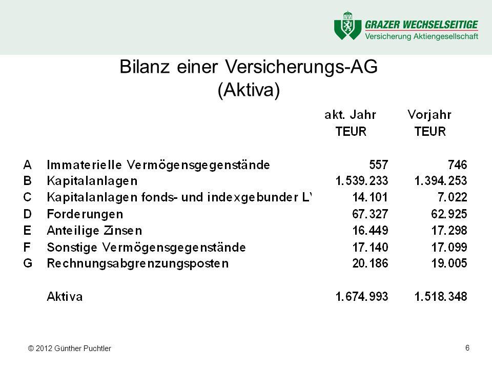 © 2012 Günther Puchtler 7 Bilanz einer Versicherungs-AG (Passiva)