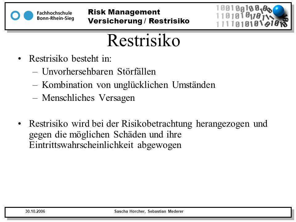 Risk Management Versicherung / Restrisiko 30.10.2006Sascha Hörcher, Sebastian Mederer Definition Versicherung Versicherung ist die nach dem Wahrscheinlichkeitsprinzip arbeitende wirtschaftliche Absicherung von Risiken gegen Beitragszahlung