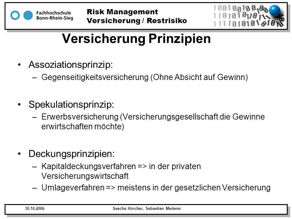 Risk Management Versicherung / Restrisiko 30.10.2006Sascha Hörcher, Sebastian Mederer Versicherung Prinzipien Assoziationsprinzip: –Gegenseitigkeitsve