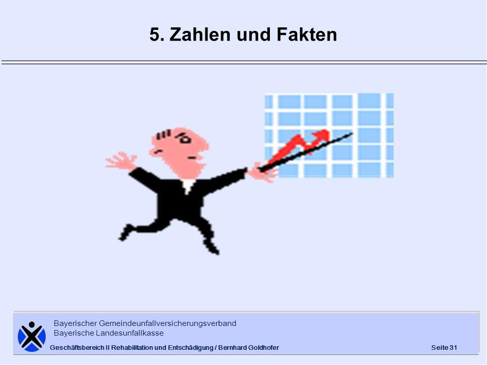 Bayerischer Gemeindeunfallversicherungsverband Bayerische Landesunfallkasse Seite 31 Geschäftsbereich II Rehabilitation und Entschädigung / Bernhard G