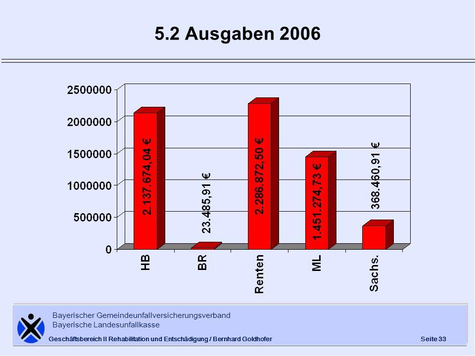 Bayerischer Gemeindeunfallversicherungsverband Bayerische Landesunfallkasse Seite 33 Geschäftsbereich II Rehabilitation und Entschädigung / Bernhard G