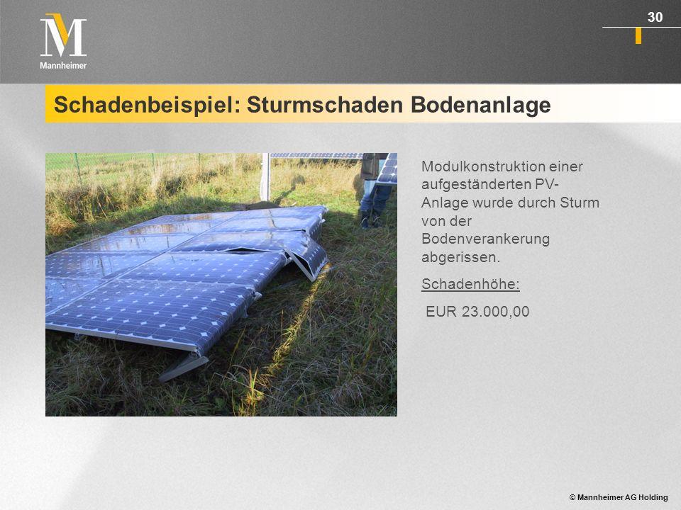 © Mannheimer AG Holding 31 Schadenbeispiel: Glasbruchschaden