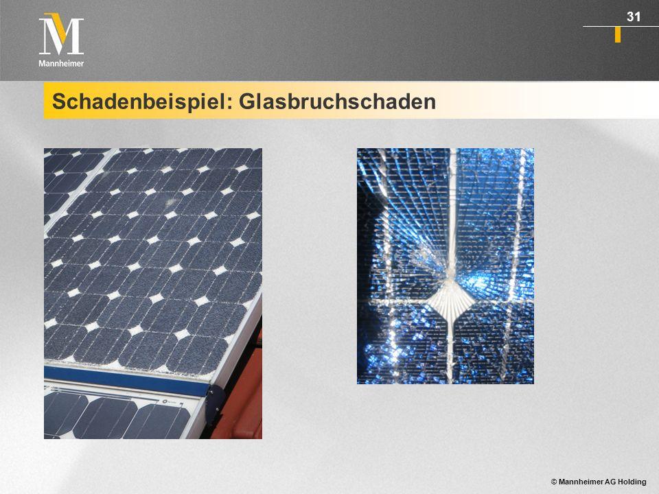 © Mannheimer AG Holding 32 Schadenbeispiel: Wasserschaden Im Keller befindlicher Wechselrichter wurde bei Sturmflut durch nicht gesperrte Entwässerung überflutet.