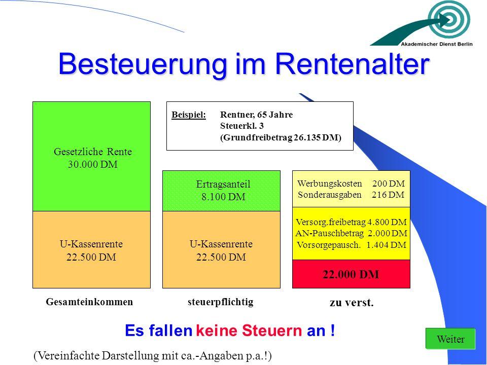 Besteuerung im Rentenalter U-Kassenrente 22.500 DM 22.000 DM Werbungskosten 200 DM Sonderausgaben 216 DM Versorg.freibetrag 4.800 DM AN-Pauschbetrag 2