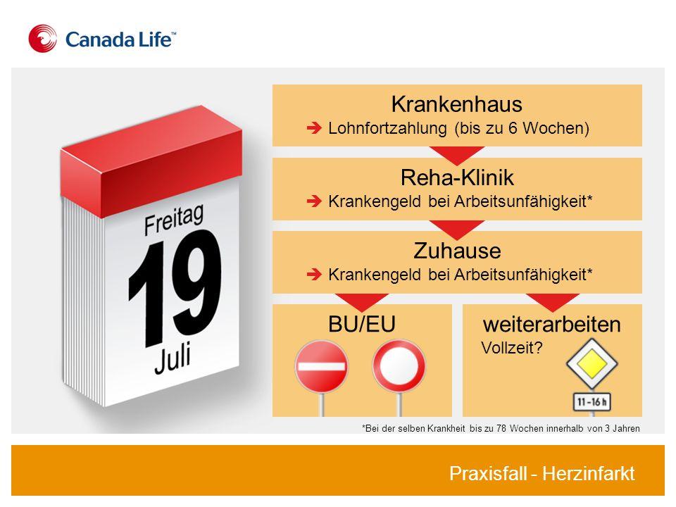weiterarbeiten BU/EUweiterarbeiten Vollzeit? BU/EU Zuhause Krankengeld bei Arbeitsunfähigkeit* Reha-Klinik Krankengeld bei Arbeitsunfähigkeit* Kranken