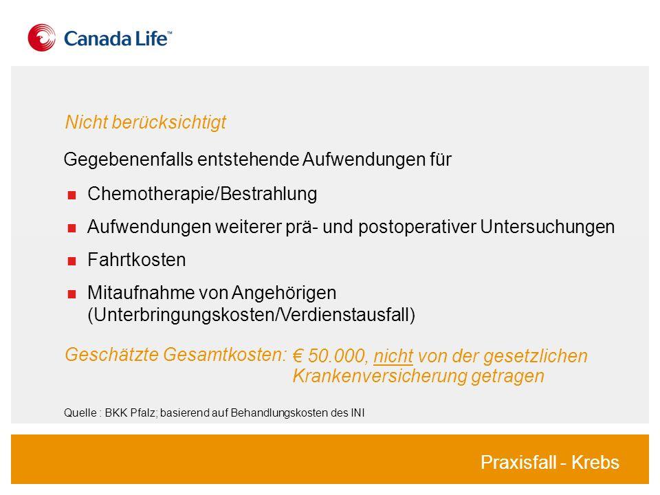 Geschätzte Gesamtkosten: Quelle : BKK Pfalz; basierend auf Behandlungskosten des INI Nicht berücksichtigt Chemotherapie/Bestrahlung Aufwendungen weite