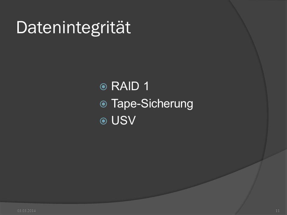 Datenintegrität RAID 1 Tape-Sicherung USV 03.03.201411