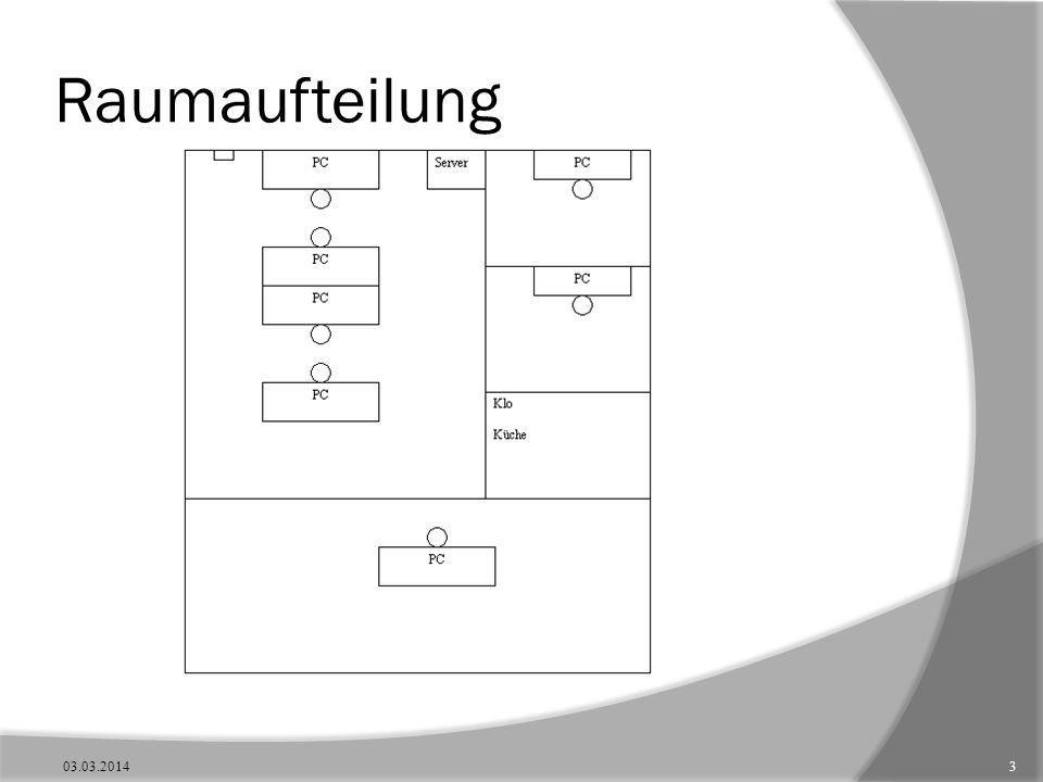 Raumaufteilung 03.03.20143